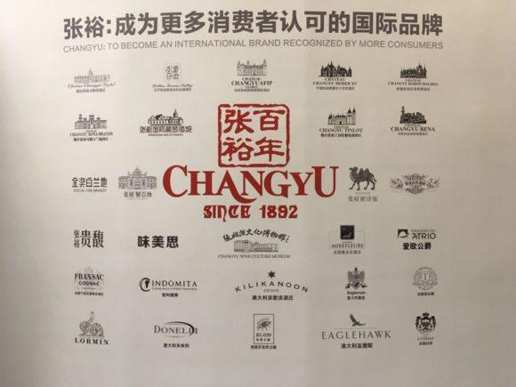Das Changyu Imperium auf einen Blick