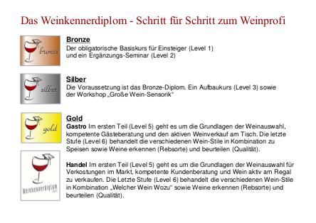 Profil_des_Fachverbandes_unabhaengiger_Weinreferenten_Seite05